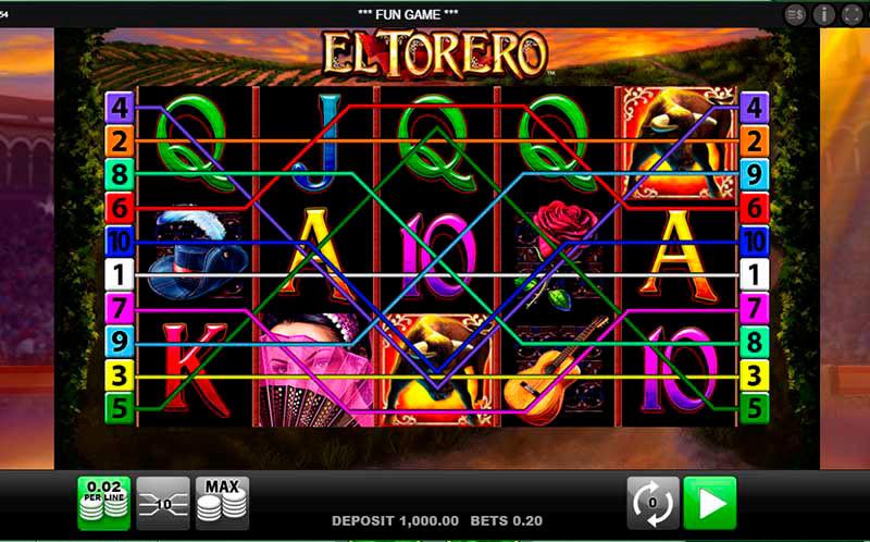 El Torero Spielen: Ein Spiel Mit Kulturellen Symbolen